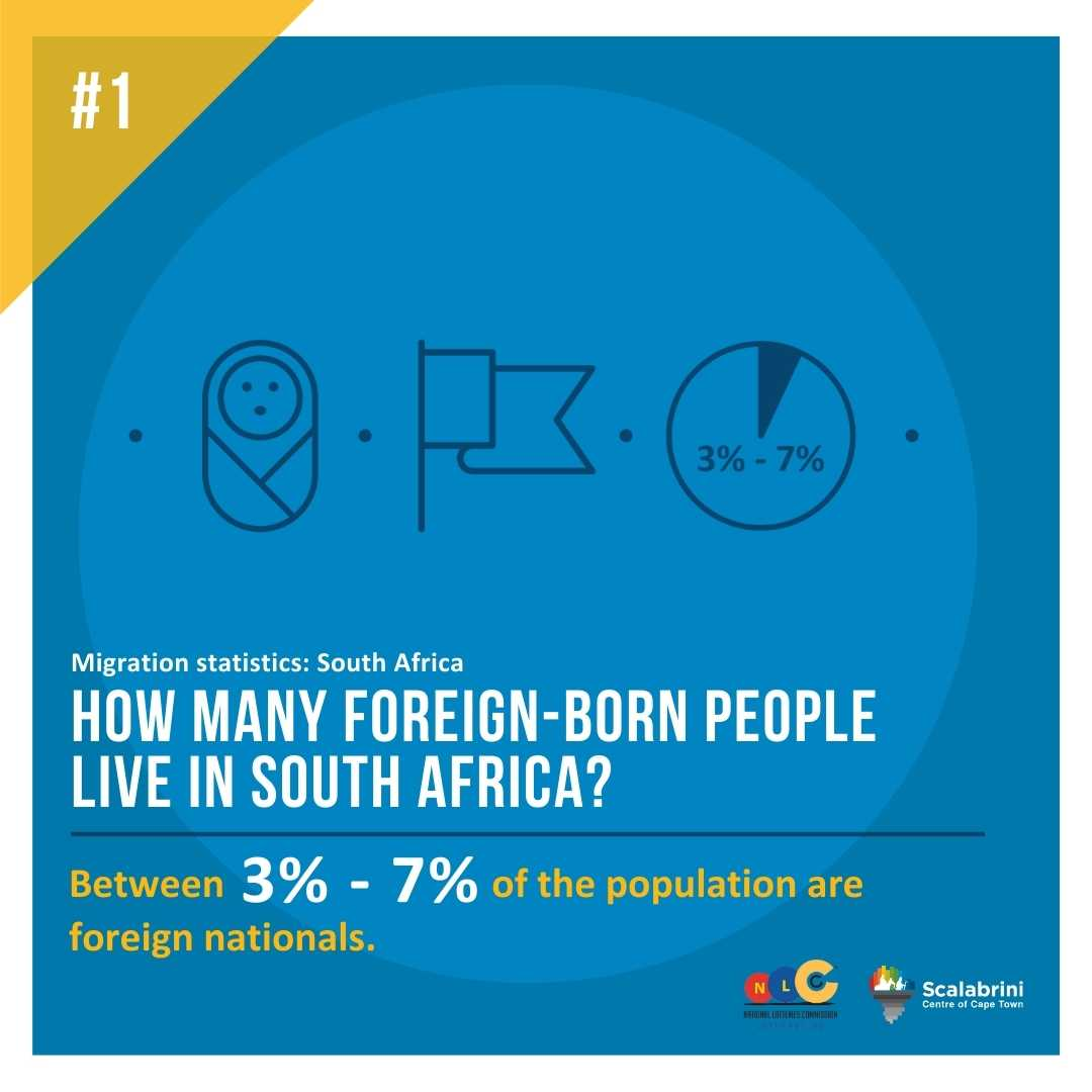 HOW MANY FOREIGN-BORN PEOPLE LIVE IN SOUTH AFRICA