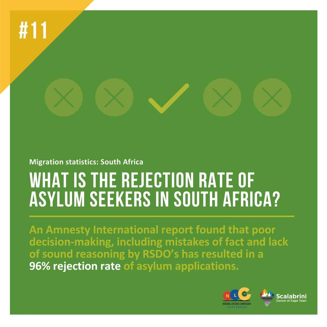 WHAT IS THE REJECTION RATE OF ASYLUM SEEKERS IN SOUTH AFRICA?