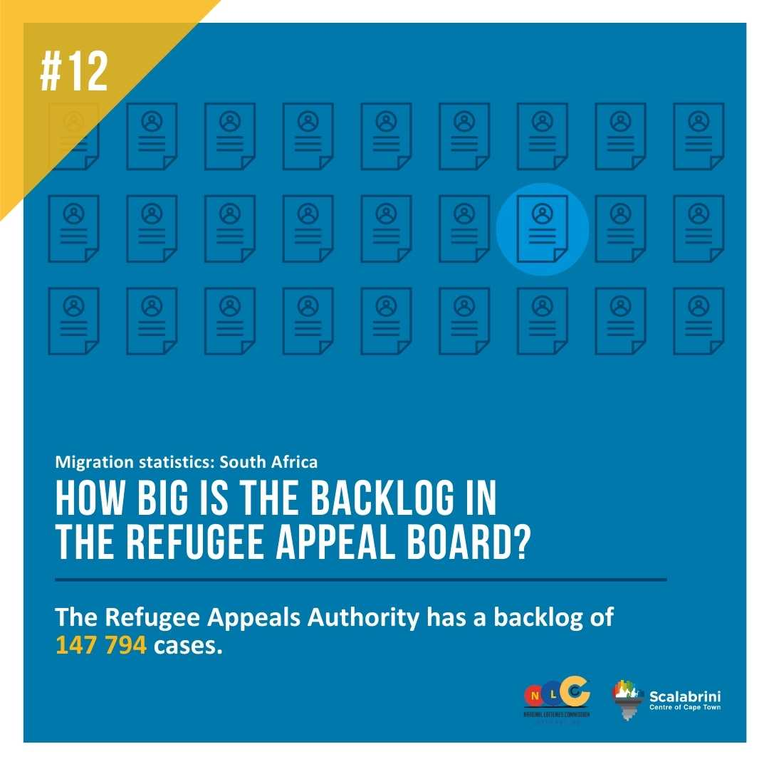 HOW BIG IS THE BACKLOG IN THE REFUGEE APPEAL Authority?
