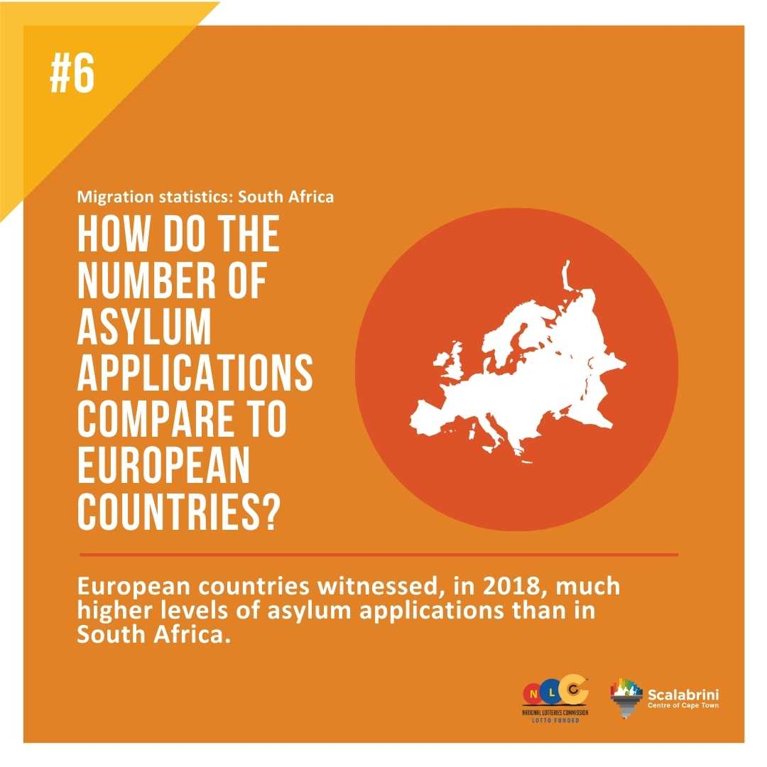 HOW DO NUMBERS OF ASYLUM APPLICATIONS COMPARE TO OTHER EUROPEAN COUNTRIES?